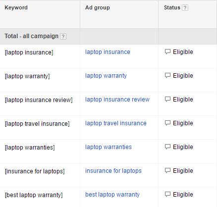 Keyword groups and tags