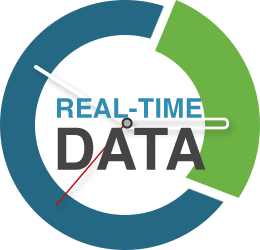 Real-Time Data